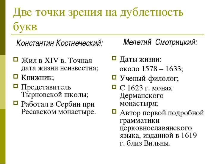Две точки зрения на дублетность букв Константин Костнеческий: Жил в XIV в. То...
