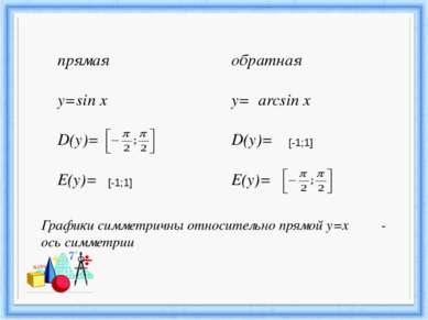 прямая y=sin x D(y)= E(y)= обратная у= D(y)= E(y)= [-1;1] [-1;1] arcsin x Гра...
