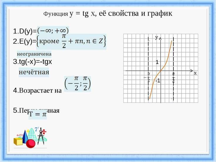 Функция y = tg x, её свойства и график 1.D(y)= 2.E(y)= 3.tg(-x)=-tgx 4.Возрас...