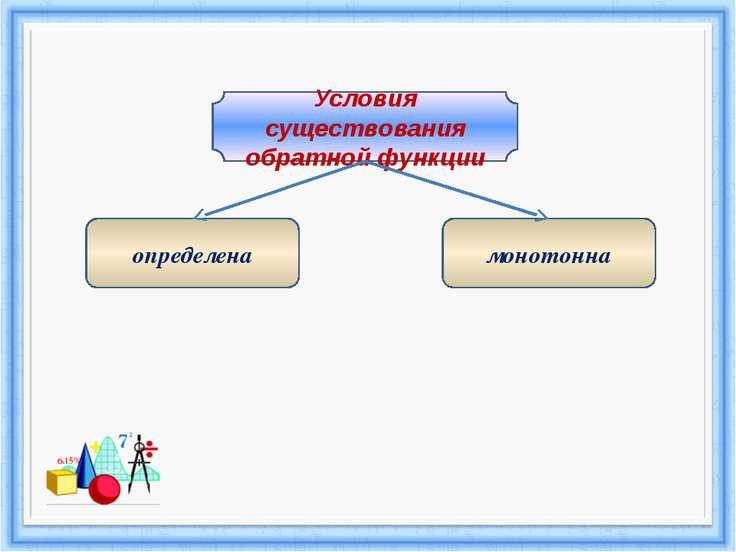 Условия существования обратной функции определена монотонна