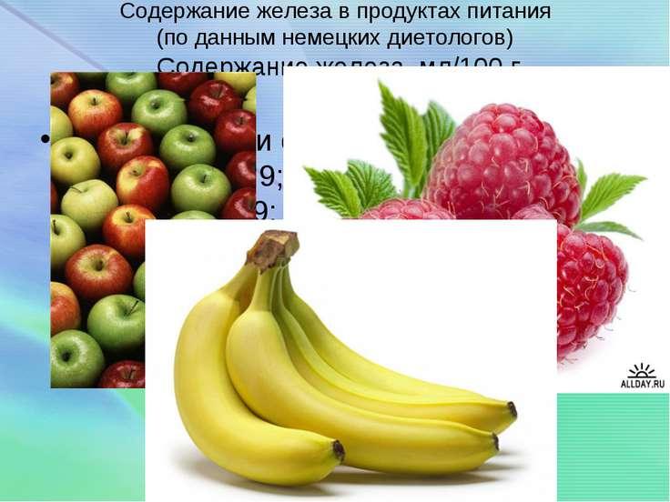 Содержание железа в продуктах питания (по данным немецких диетологов) Содержа...