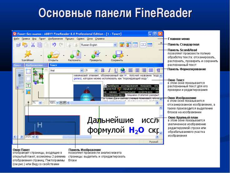 Основные панели FineReader