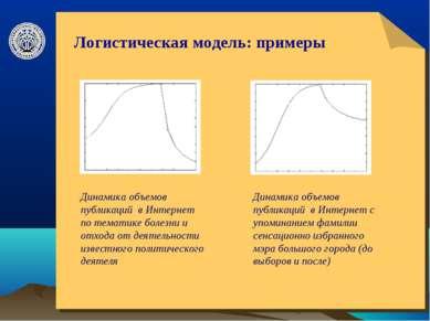 © ElVisti * Логистическая модель: примеры Динамика объемов публикаций в Интер...