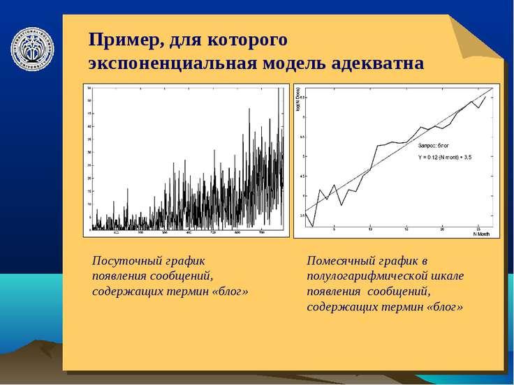 © ElVisti * Пример, для которого экспоненциальная модель адекватна Посуточный...