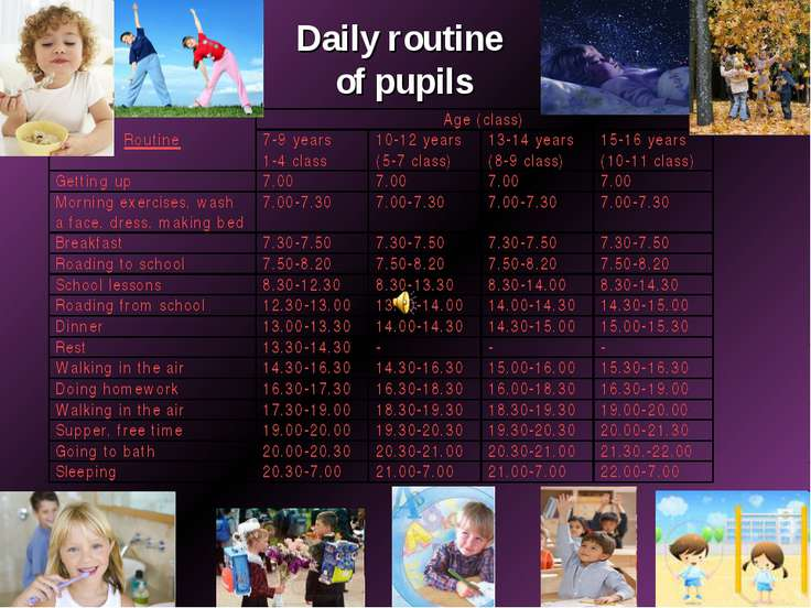 Daily routine of pupils