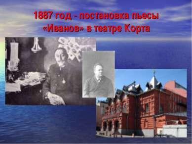 1887 год - постановка пьесы «Иванов» в театре Корта