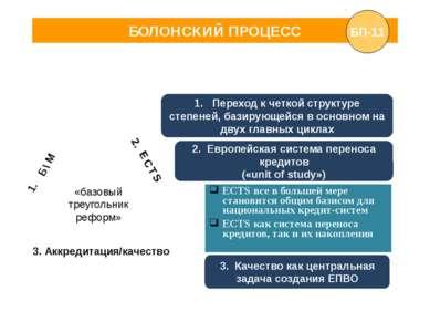 БОЛОНСКИЙ ПРОЦЕСС Механизмы и инструменты достижения целей Болонского процесс...