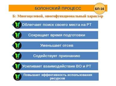 БОЛОНСКИЙ ПРОЦЕСС Б: Многоцелевой, многофункциональный характер БП-16