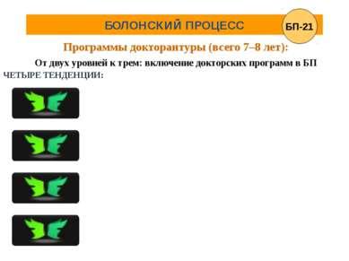 БОЛОНСКИЙ ПРОЦЕСС ЧЕТЫРЕ ТЕНДЕНЦИИ: Программы докторантуры (всего 7–8 лет): О...