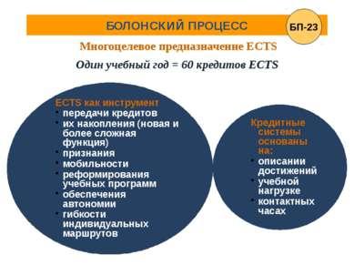 БОЛОНСКИЙ ПРОЦЕСС Многоцелевое предназначение ECTS Один учебный год = 60 кред...