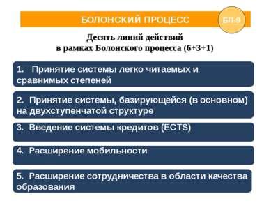 БОЛОНСКИЙ ПРОЦЕСС Десять линий действий в рамках Болонского процесса (6+3+1) ...