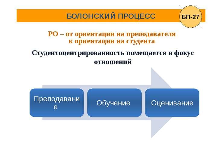 БОЛОНСКИЙ ПРОЦЕСС РО – от ориентации на преподавателя к ориентации на студент...