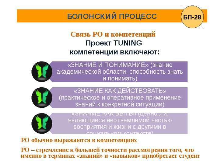 БОЛОНСКИЙ ПРОЦЕСС Связь РО и компетенций РО обычно выражаются в компетенциях ...