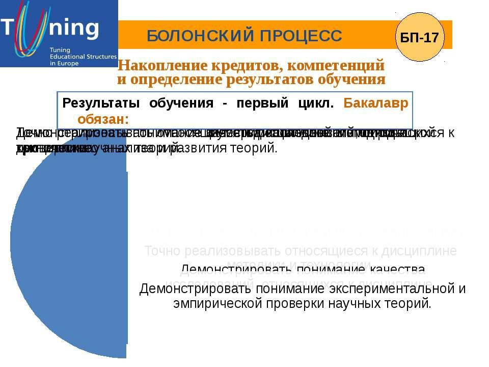 Результаты обучения - первый цикл. Бакалавр обязан: БОЛОНСКИЙ ПРОЦЕСС Накопле...
