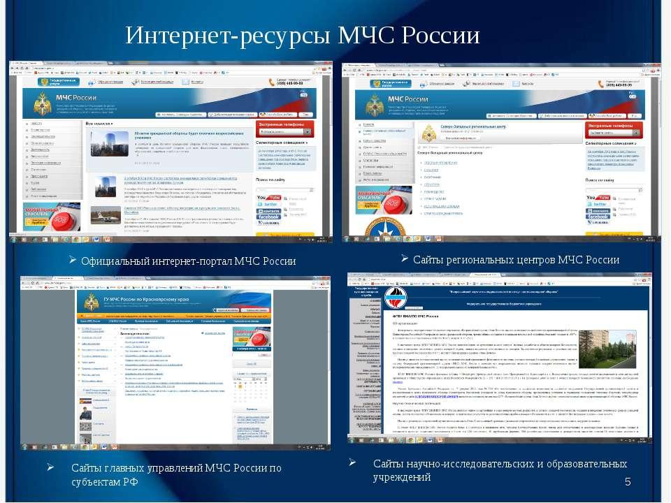 * Интернет-ресурсы МЧС России Официальный интернет-портал МЧС России Сайты ре...