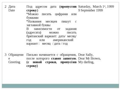 2 Дата Date Под адресом дата (пропустив строку) Можно писать цифрами или букв...