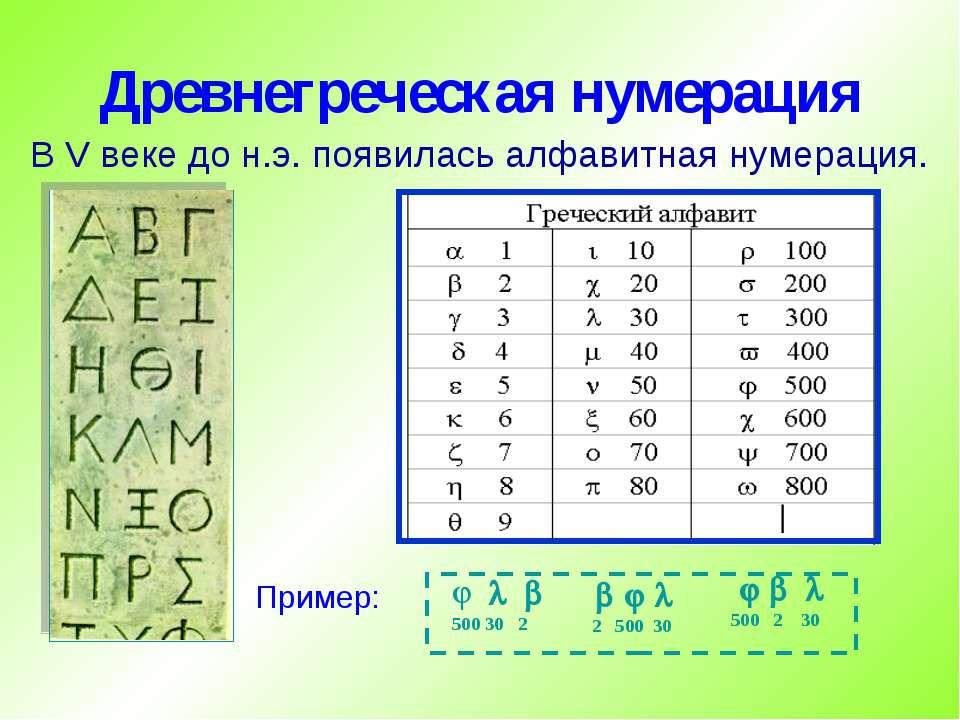 Древнегреческая нумерация В V веке до н.э. появилась алфавитная нумерация. Пр...