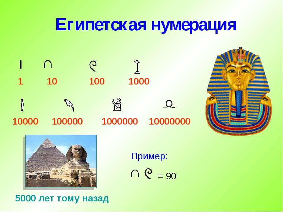 Египетская нумерация 1 10 100 1000 10000 100000 1000000 10000000 5000 лет том...