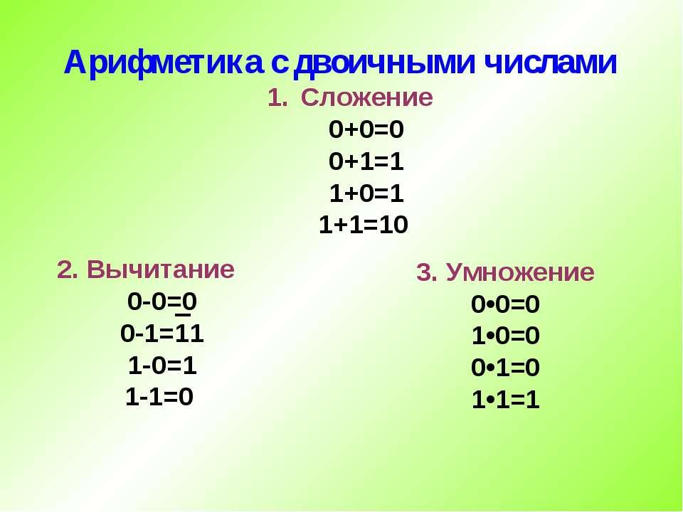 Сложение 0+0=0 0+1=1 1+0=1 1+1=10 3. Умножение 0•0=0 1•0=0 0•1=0 1•1=1 Арифме...