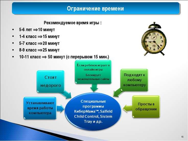 Ограничение времени Рекомендуемое время игры : 5-6 лет 10 минут 1-4 класс 15 ...