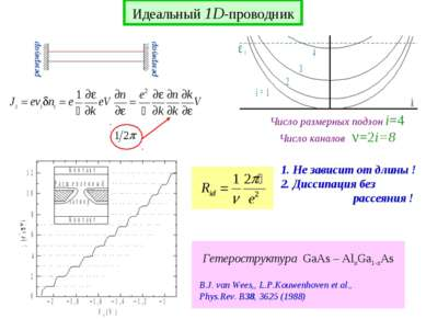 Идеальный 1D-проводник резервуар резервуар Число размерных подзон i=4 Число к...