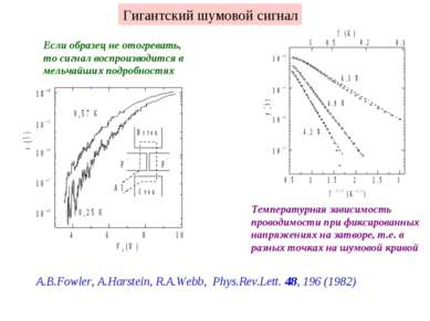 Гигантский шумовой сигнал A.B.Fowler, A.Harstein, R.A.Webb, Phys.Rev.Lett. 48...