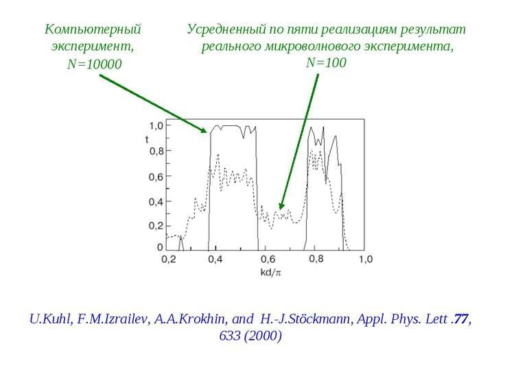U.Кuhl, F.M.Izrailev, A.A.Krokhin, and H.-J.Stöckmann, Appl. Phys. Lett .77, ...