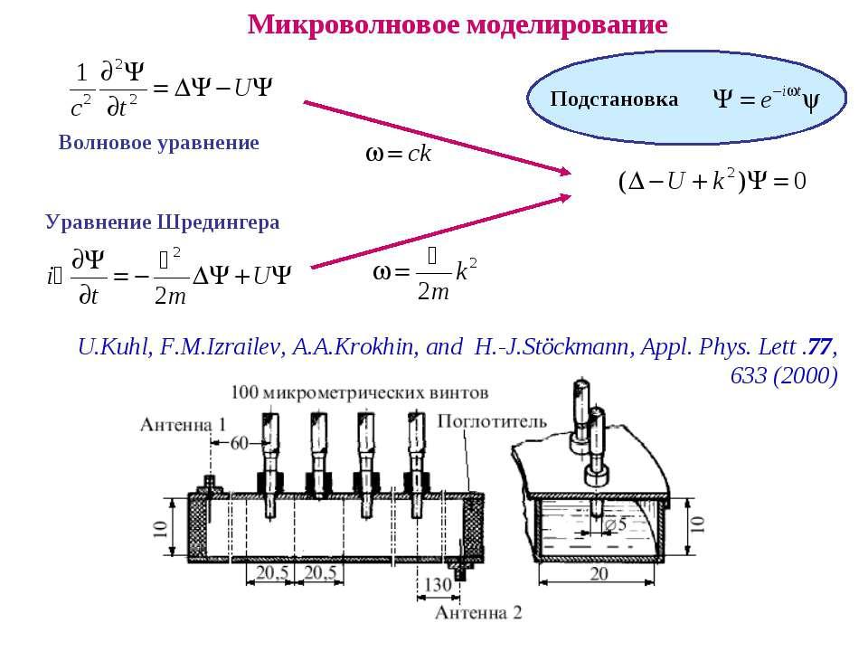 Микроволновое моделирование Уравнение Шредингера Волновое уравнение Подстанов...