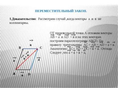ПЕРЕМЕСТИТЕЛЬНЫЙ ЗАКОН. 1.Доказательство: Рассмотрим случай ,когда векторы а ...