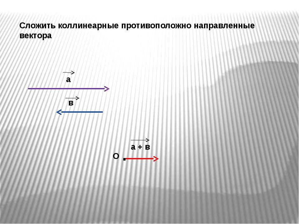Сложить коллинеарные противоположно направленные вектора а в О а + в .