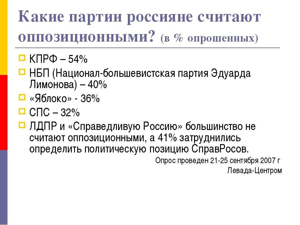 Какие партии россияне считают оппозиционными? (в % опрошенных) КПРФ – 54% НБП...