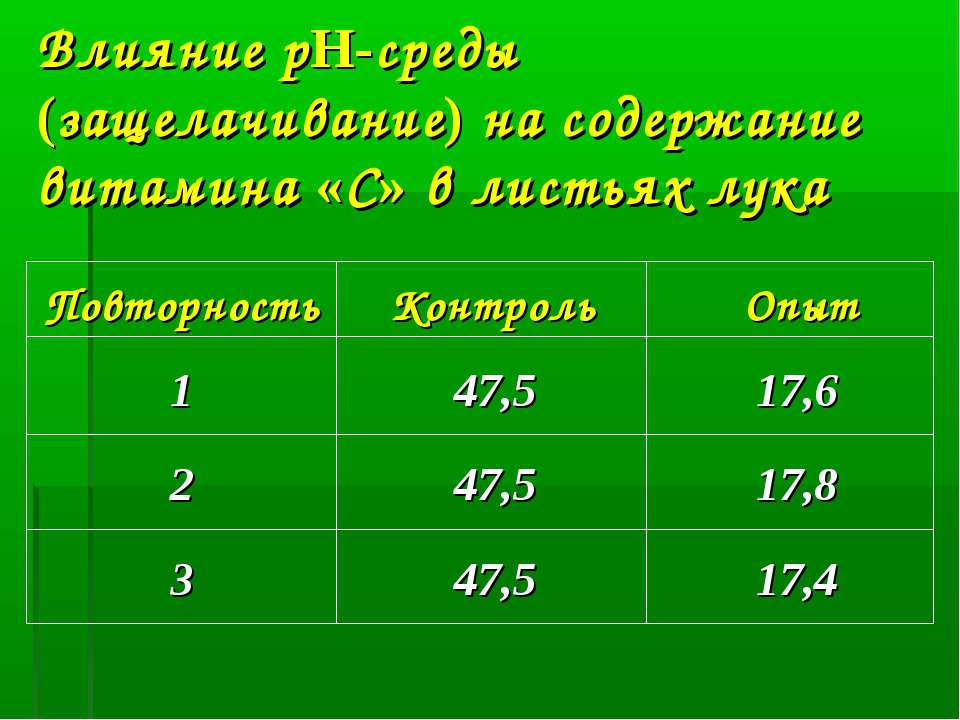 Влияние рH-среды (защелачивание) на содержание витамина «С» в листьях лука