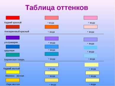 Таблица оттенков Кадмий красный + вода ультрамарин церулеум Берлинская лазурь...