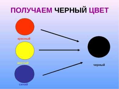 ПОЛУЧАЕМ ЧЕРНЫЙ ЦВЕТ красный желтый черный синий
