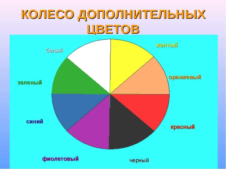 КОЛЕСО ДОПОЛНИТЕЛЬНЫХ ЦВЕТОВ фиолетовый красный желтый оранжевый зеленый черн...