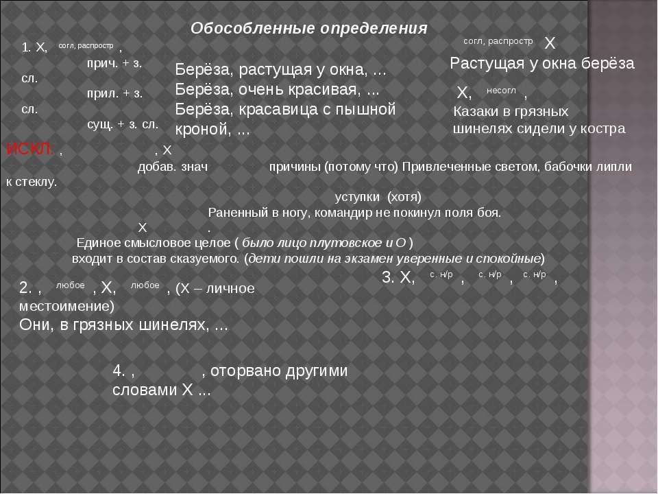 Обособленные определения 1. Х, согл, распростр , прич. + з. сл. прил. + з. сл...