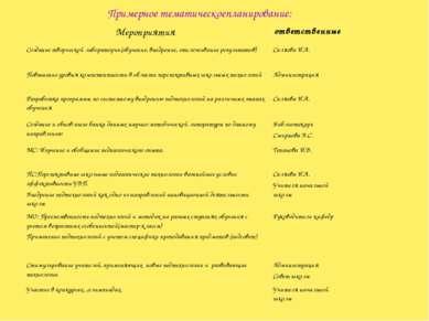 Примерное тематическоепланирование: Мероприятия ответственные Создание творче...