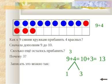 Как к 9 синим кружкам прибавить 4 красных? Сначала дополним 9 до 10. 9+4= 1 П...