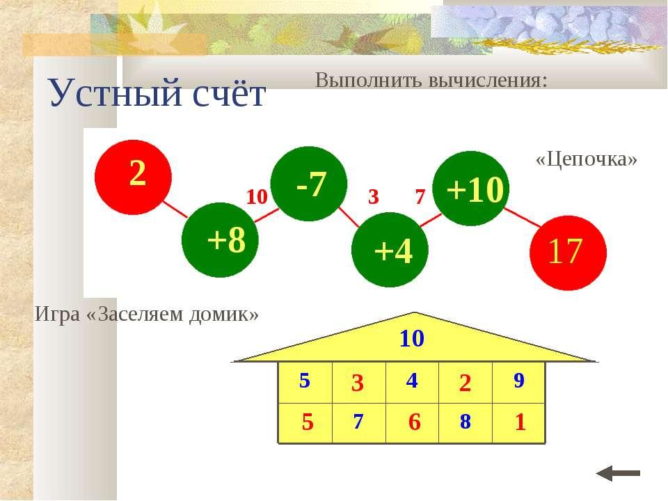 Устный счёт Выполнить вычисления: Игра «Заселяем домик» «Цепочка» 10 3 7 5 3 ...