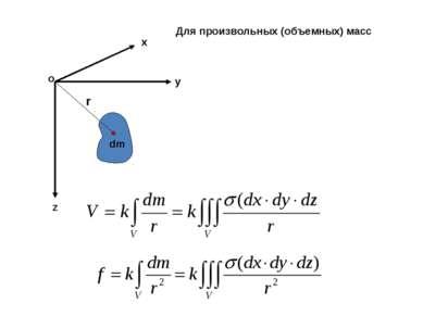 Для произвольных (объемных) масс о x y z r dm