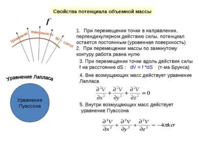 Уравнение Пуассона Свойства потенциала объемной массы Уровенная поверхность W...