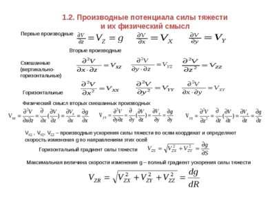 1.2. Производные потенциала силы тяжести и их физический смысл Первые произво...