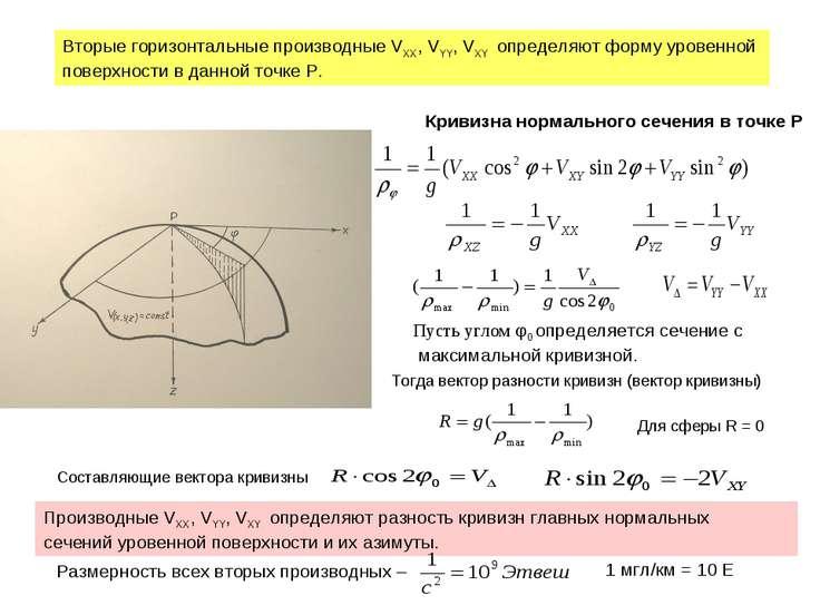 Вторые горизонтальные производные VXX, VYY, VXY определяют форму уровенной по...