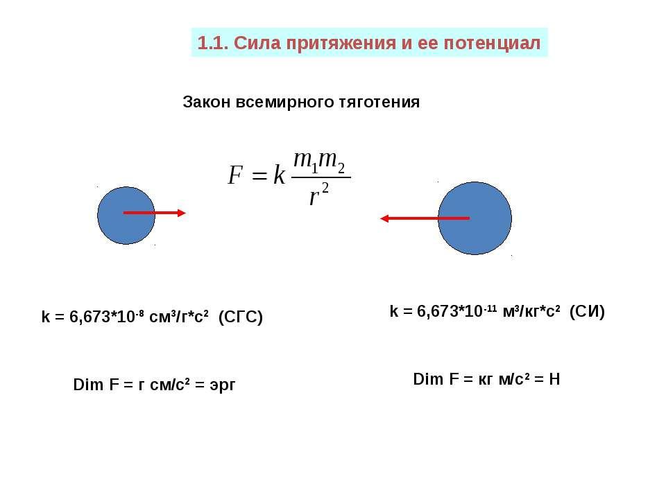 1.1. Сила притяжения и ее потенциал k = 6,673*10-8 см3/г*с2 (СГС) k = 6,673*1...