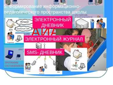 5. Формирование информационно-педагогического пространства школы АИАС