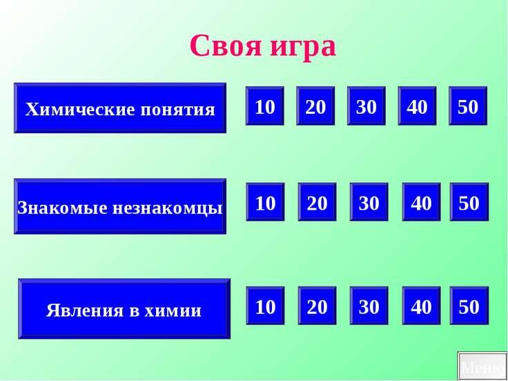Химические понятия Знакомые незнакомцы Явления в химии 10 20 30 50 40 10 20 3...