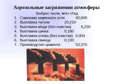 Аэрозольные загрязнения атмосферы Выброс пыли, млн.т/год Сжигание каменного у...