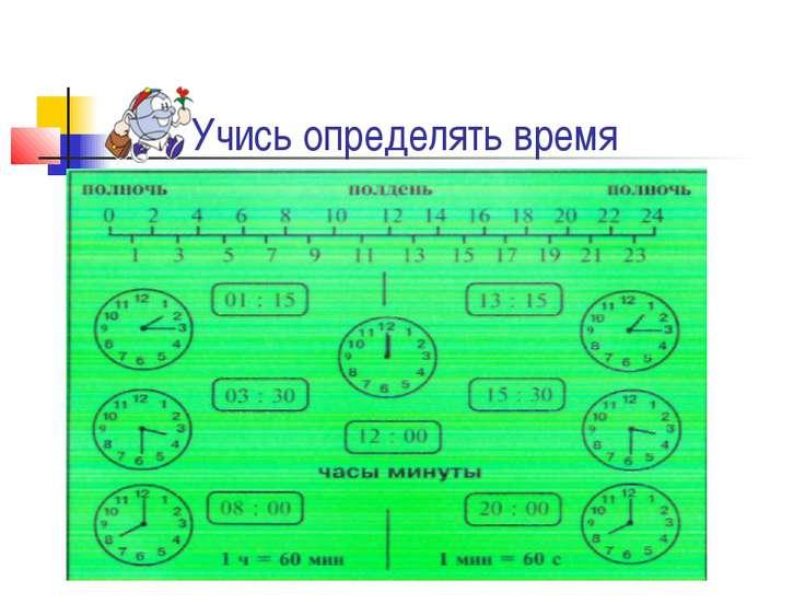 Учись определять время