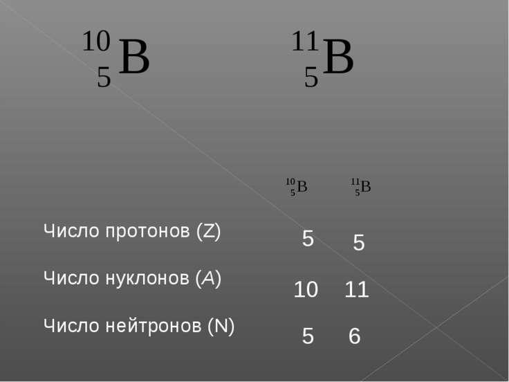 5 5 10 11 5 6 Число протонов (Z) Число нуклонов (А) Число нейтронов (N)