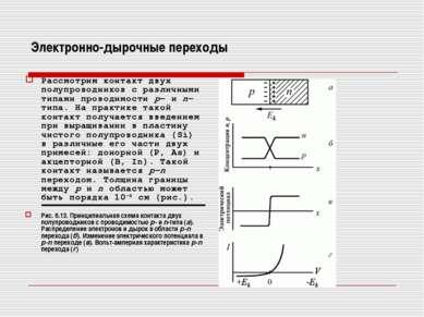 Электронно-дырочные переходы Рассмотрим контакт двух полупроводников с различ...